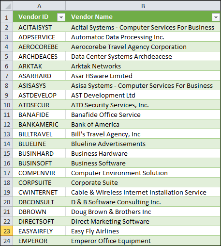 Acumatica Vendor List in Excel With Power Query