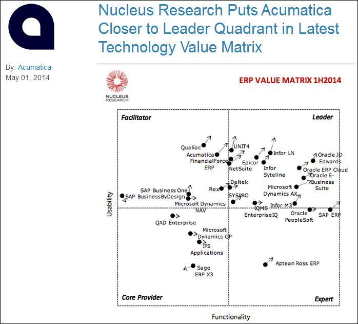 Acumatica Blog: NUCLEUS RESEARCH PUTS ACUMATICA CLOSER TO LEADER QUADRANT IN LATEST TECHNOLOGY VALUE MATRIX