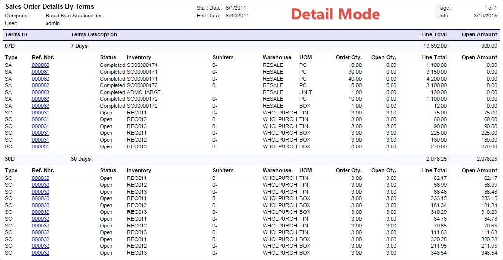 Acumatica Report Store: Sales Order Details By Terms