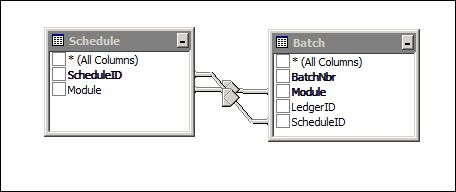 Acumatica GL Recurring Transactions Report Data Access Classes (DAC)