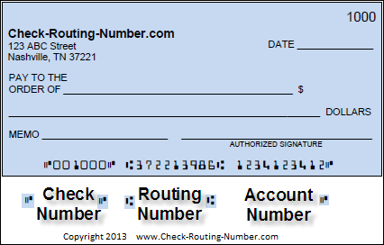 Acumatica Check Routing Number